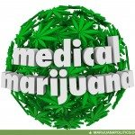 Medical cannabis sphere