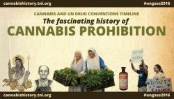 UN Cannabis prohibition timeline