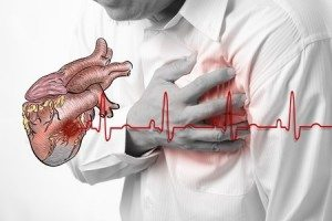 Marijuana Heart Attack Risk