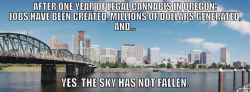 Legal marijuana Oregon