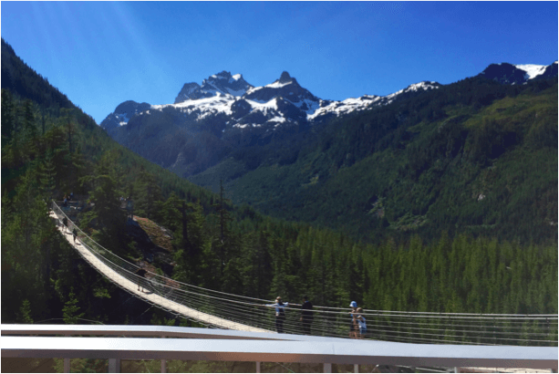 Squamish and Whistler